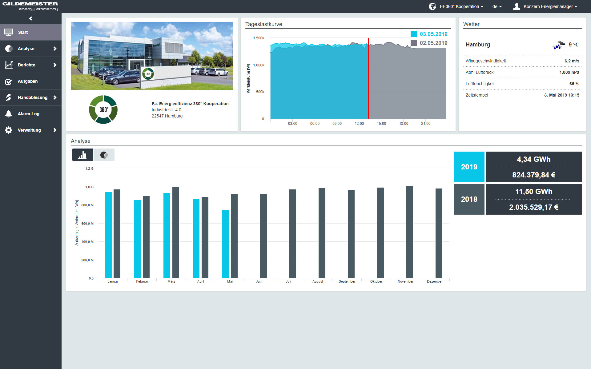 GILDEMEISTER energy efficiency - Screenshot: Desktop
