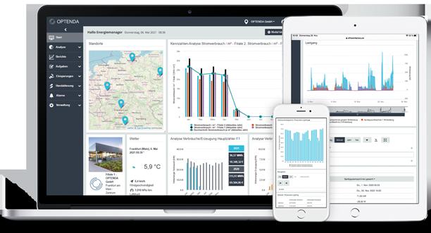 Energiemonitoring Software Energy Monitor OPTENDA für digitales Energiemanagement