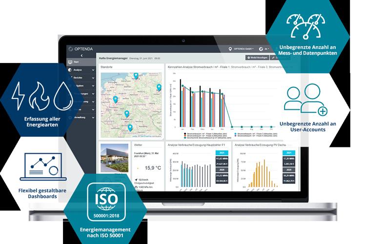 Software Energy Monitor von OPTENDA Vorteile und Features des Tools