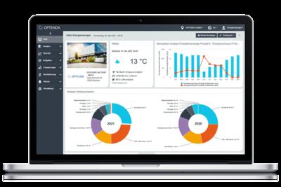 OPTENDA Energy Monitor Dashboard allgemein