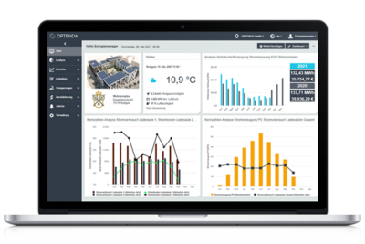 OPTENDA Energy Monitor Dashboard Wohnkomplex