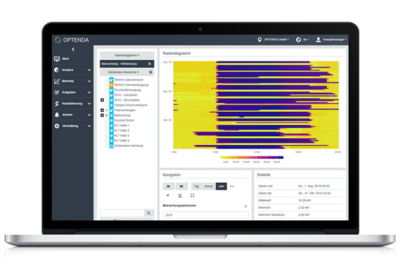 OPTENDA Energy Monitor Funktionen Rasteranalyse/Heatmap